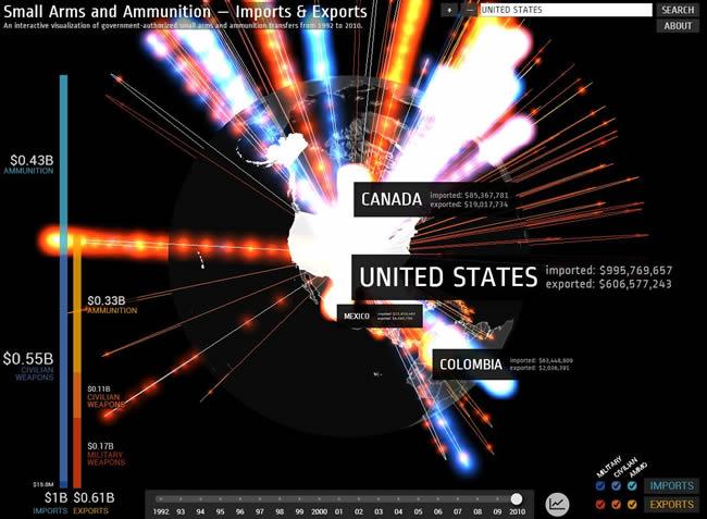 Googles Arms Globe is an inspiring HTML5 Website