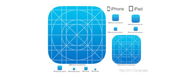 iOS 7 Icon Template - PSD, SVG & Sketch