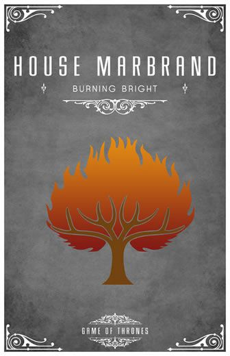 Poster Game of Thrones series ilustrated