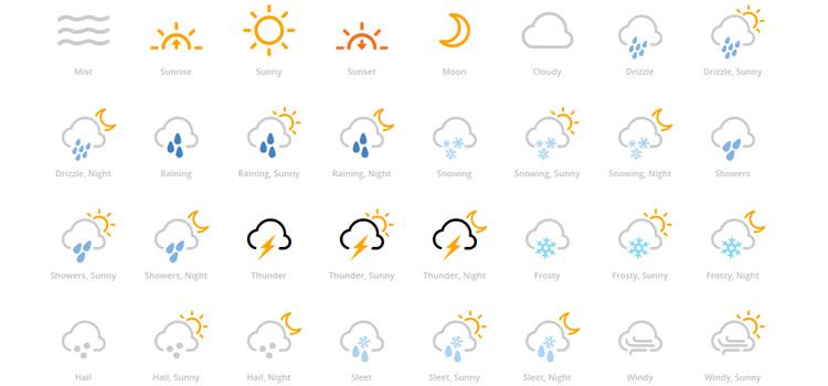 Forecast Web Font Best Free Icon Sets