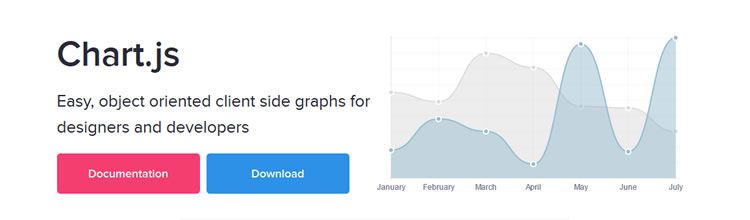 Chart.js - New Resources for Web Designers and Developers