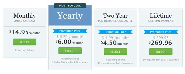 Lumosity pricing model - Why You See Weird Prices Online