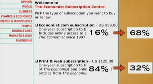 Study results of participants who were asked to choose between two subscription options for the Economist - Why You See Weird Prices Online