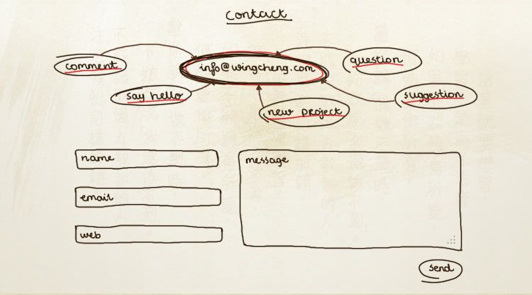 the original design Illustrated Contact Form from Wing Cheng