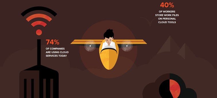 InfoQuest Infographic animated css parallax scrolling