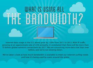 bandwidth_peak_times_thumb