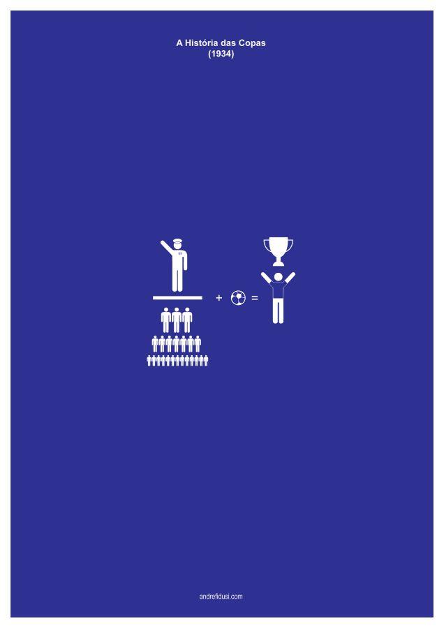 1934 Fifa World Cup Poster Minimalist Series