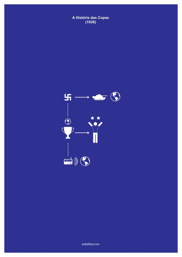1938 Fifa World Cup Minimalist Poster Series