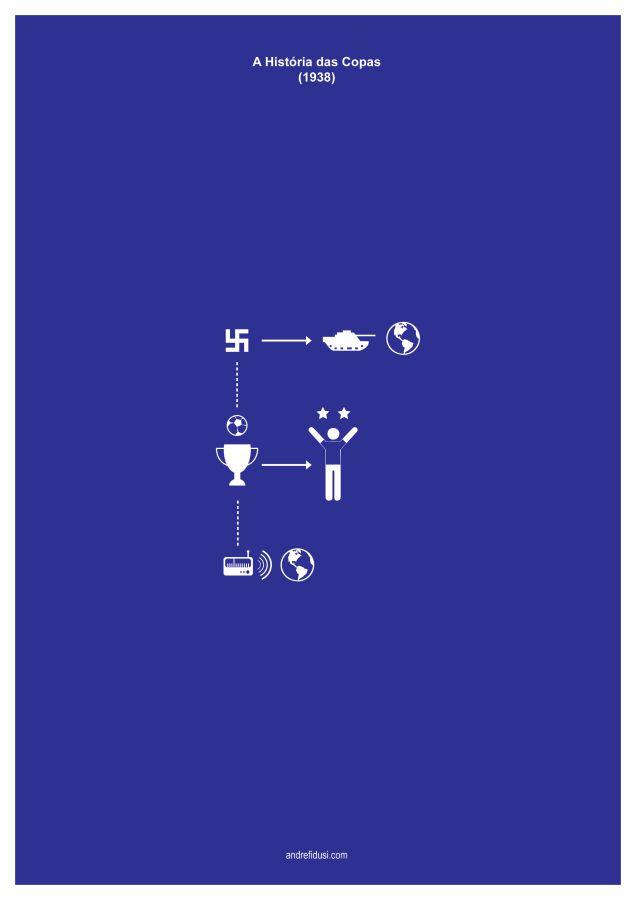 1938 Fifa World Cup Minimalist Poster Series