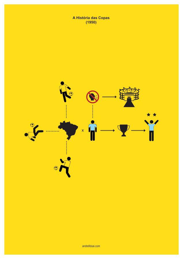1950 Fifa World Cup Minimalist Poster Series