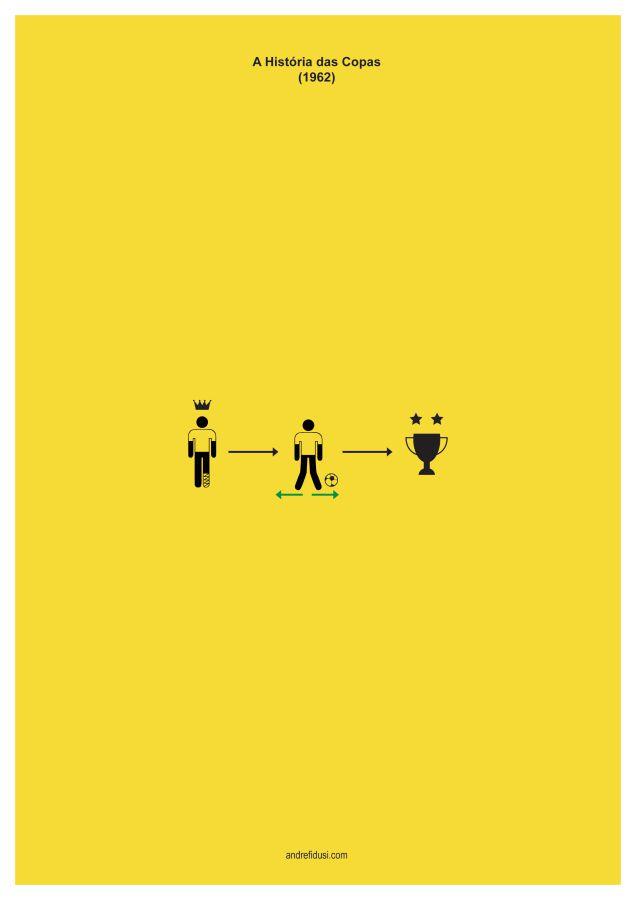 1962 Fifa World Cup Minimalist Poster Series