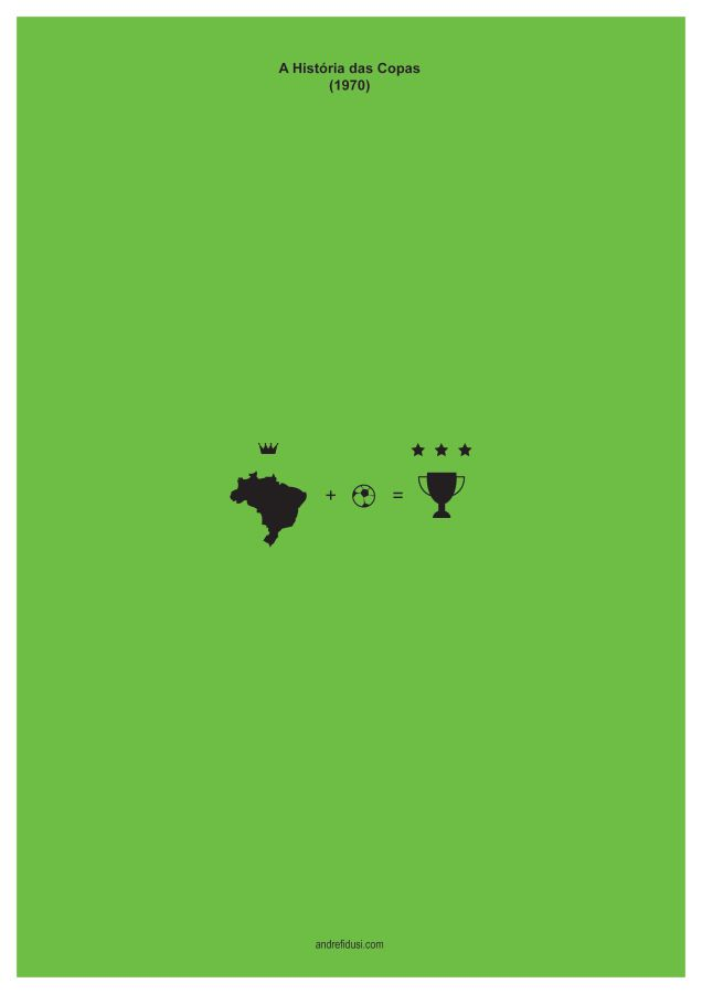 1970 Fifa World Cup Minimalist Poster Series