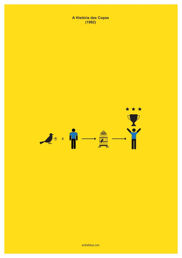 1982 Fifa World Cup Minimalist Poster Series