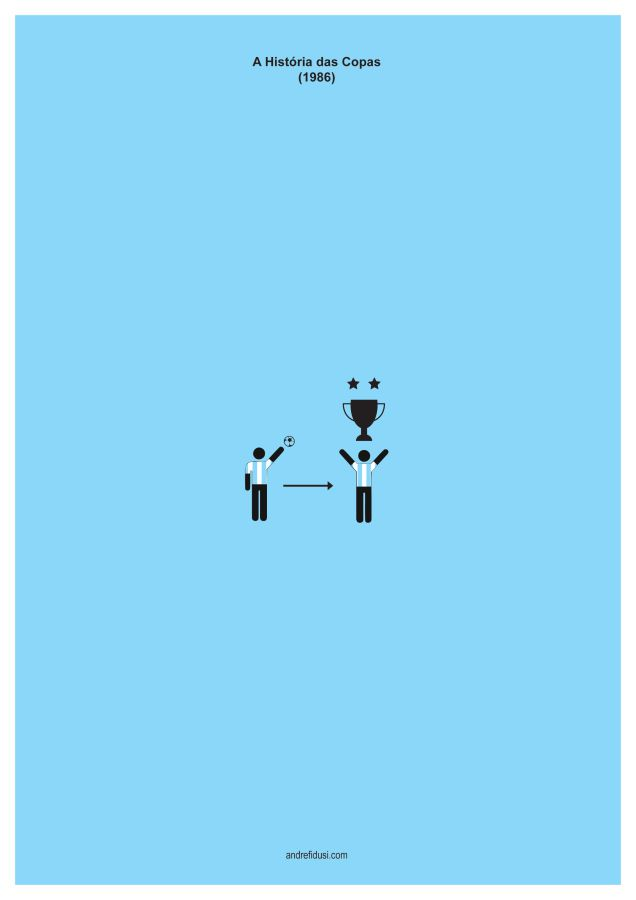 1986 Fifa World Cup Minimalist Poster Series