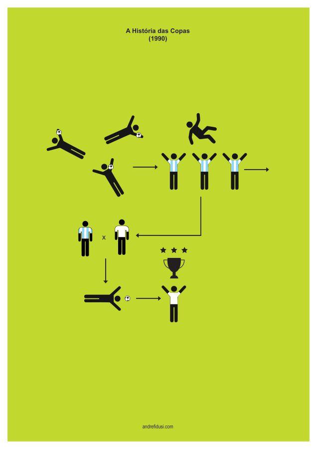 1990 Fifa World Cup Minimalist Poster Series