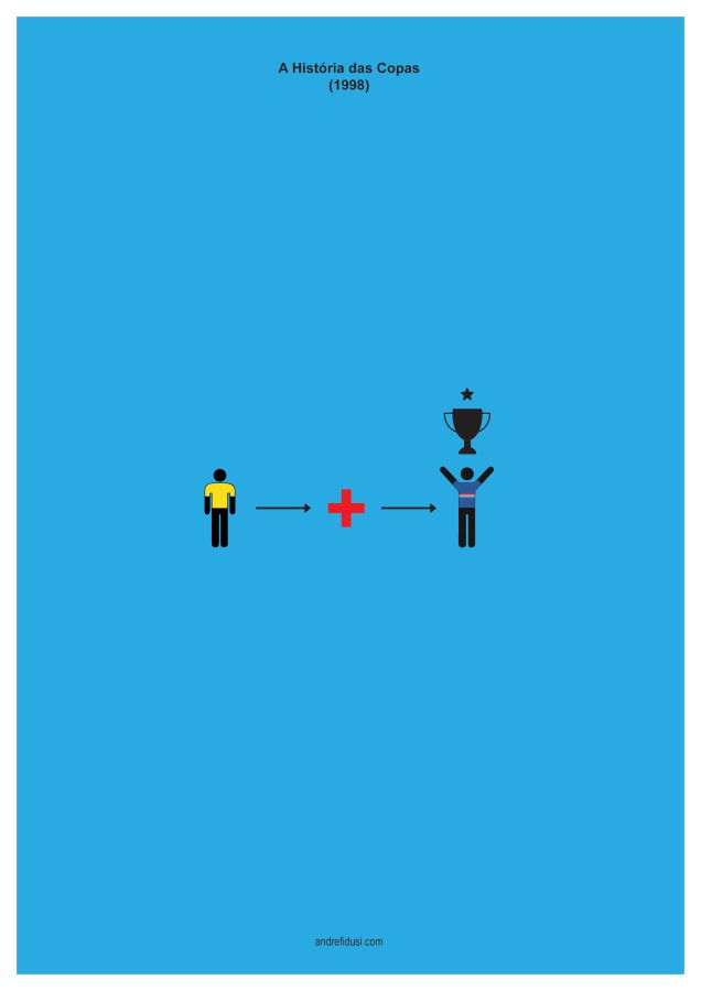 1998 Fifa World Cup Minimalist Poster Series