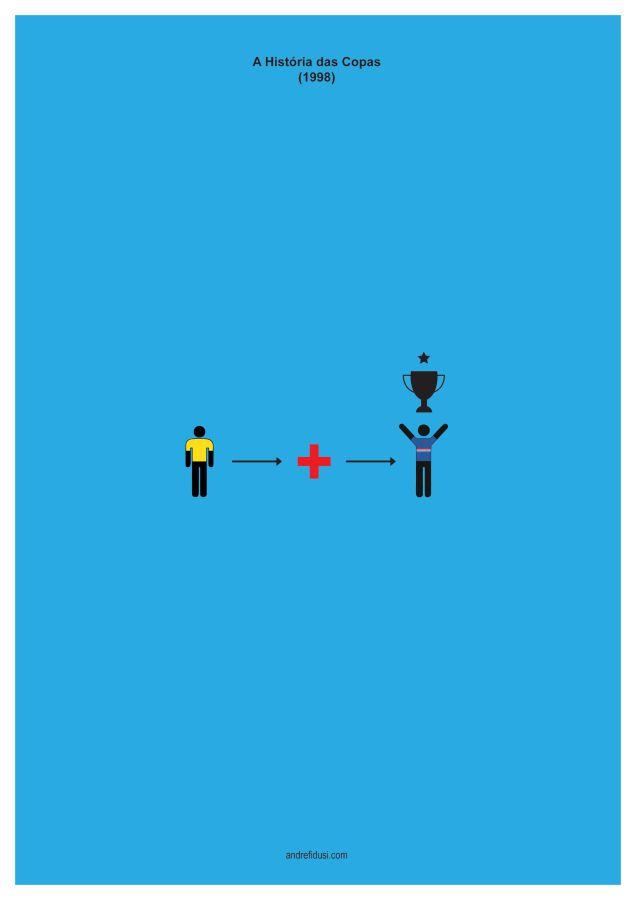 1998 Fifa World Cup Minimalist Poster Series