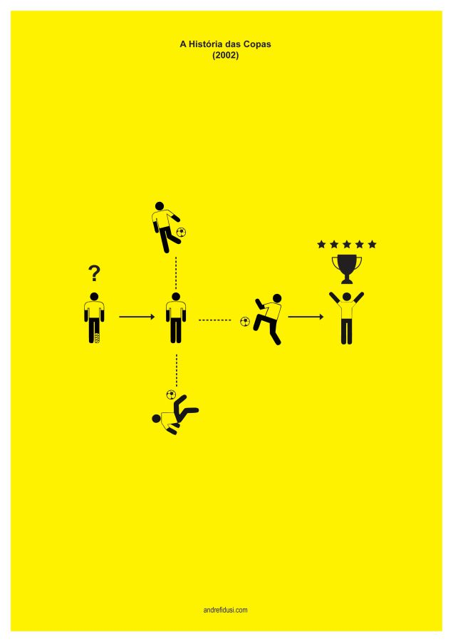 2002 Fifa World Cup Minimalist Poster Series