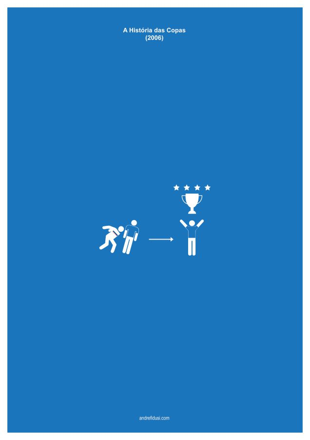 2006 Fifa World Cup Minimalist Poster Series
