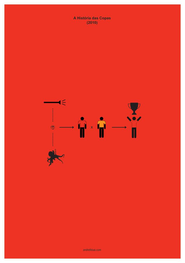 2010 Fifa World Cup Minimalist Poster Series