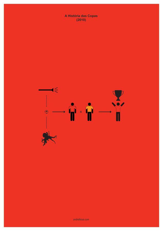 2010 Fifa World Cup Minimalist Poster Series