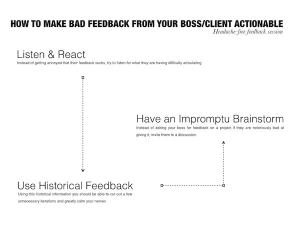 how to make bad feedback actionable flowchart
