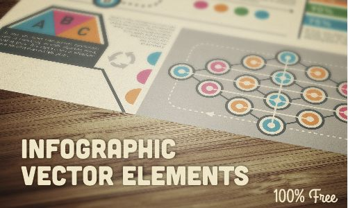 Vintage Infographic Design Kit AI free resources for designers