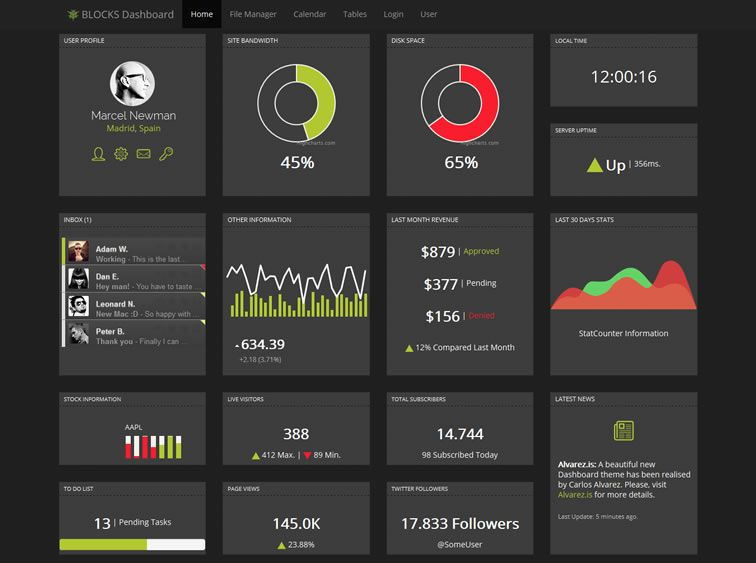 Blocks free bootstrap admin theme backend template Single-Page Widget
