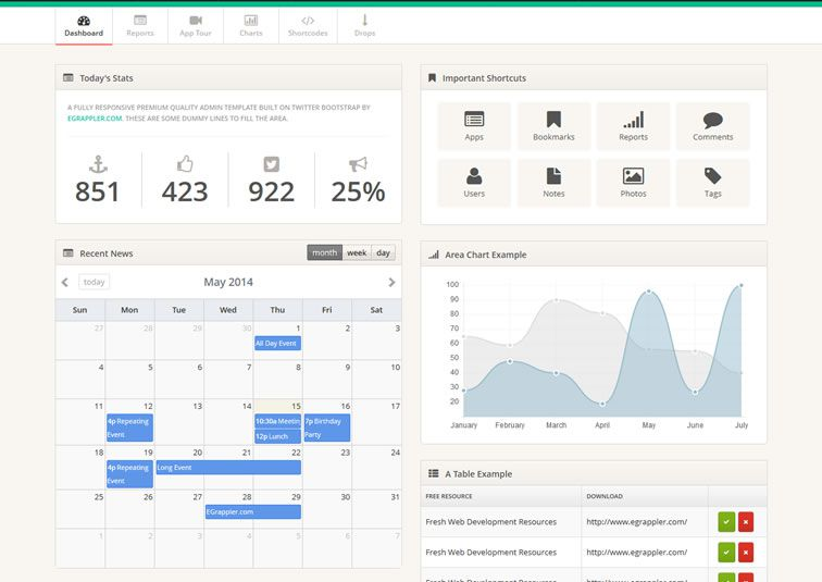 Free Bootstrap Admin Templates | 20 Free Bootstrap Admin Dashboard Templates