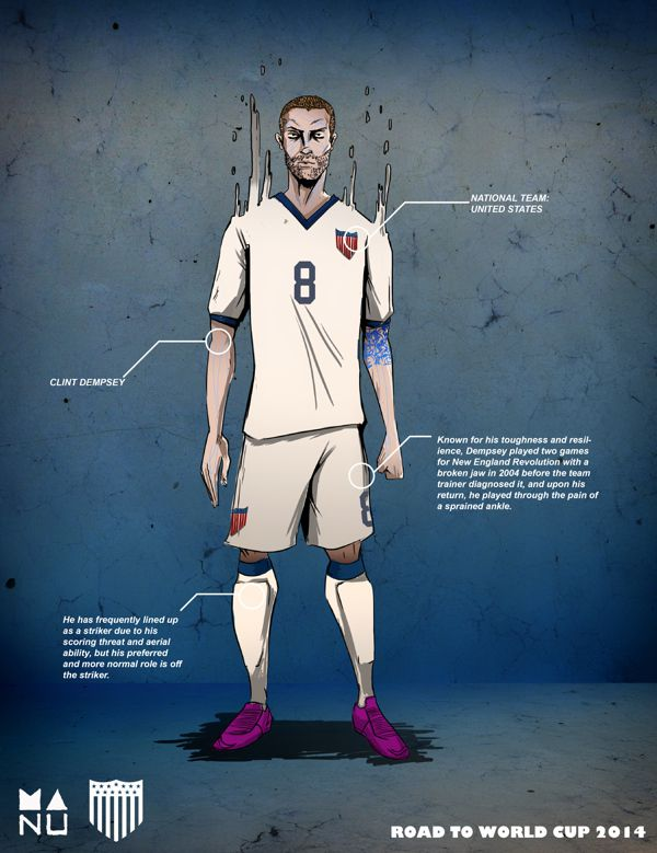 Clint Dempsey usa Road to World Cup Players illustrated poster designed fifa