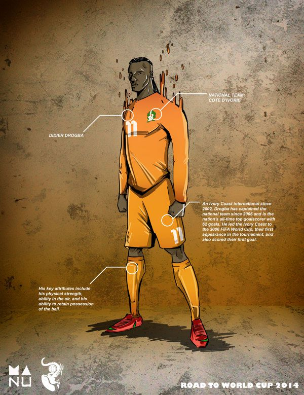 Didier Drogba Ivory Coast Road to World Cup football player illustrations poster designed fifa