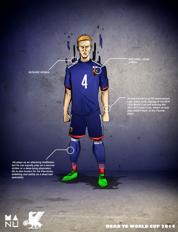 Keisuke Honda japan Road to World Cup football player illustrations poster designed fifa