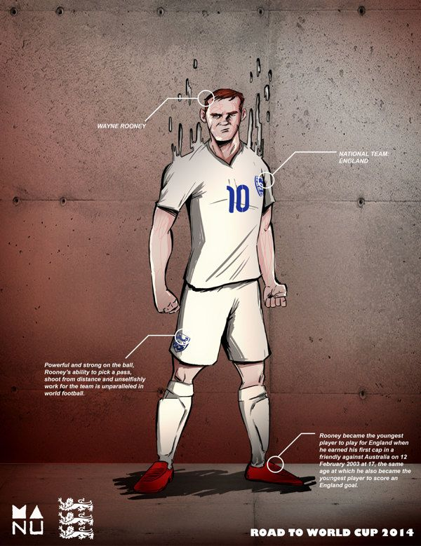 Wayne Rooney England Road to World Cup Players illustrated poster designed fifa