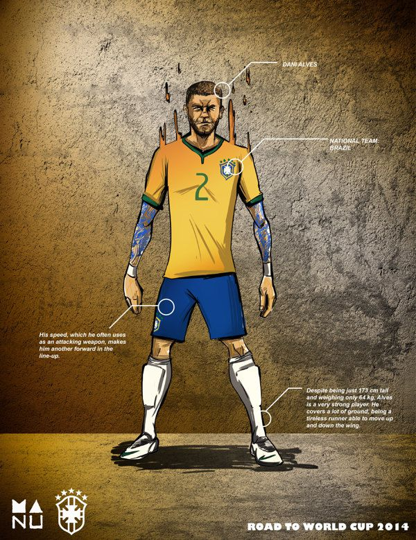 Dani Alves Brazil Road to World Cup Players illustrated poster designed fifa