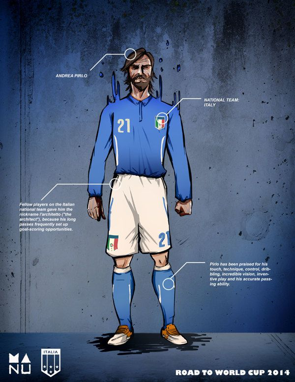 Andrea Pirlo Italy Road to World Cup Players illustrated poster designed fifa