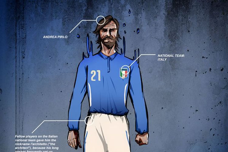 Road to World Cup – Creative Football Player Illustrations