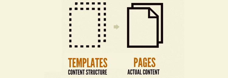 Designing with Dynamic Content