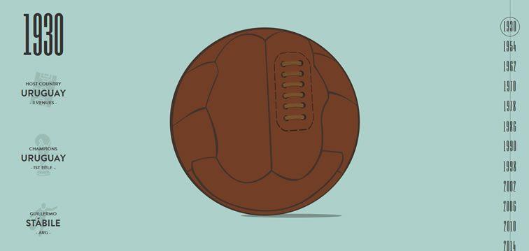 World Cup Match Balls flat-style modern inspire web