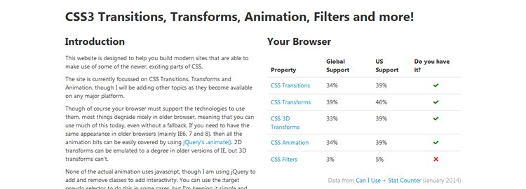 An indepth CSS transitions, transforms and animation tutorial