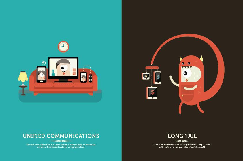 Behind the Buzzwords character flat style poster long tail unified communications