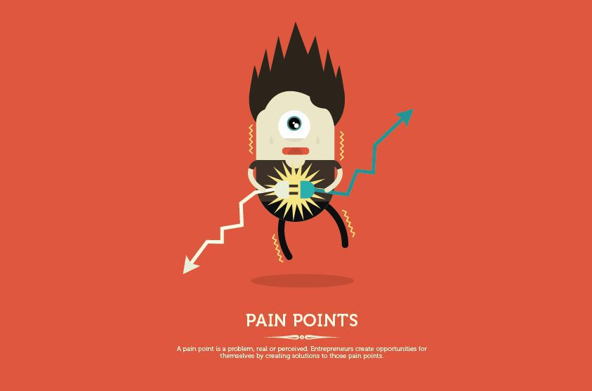 pain points Buzzword internet