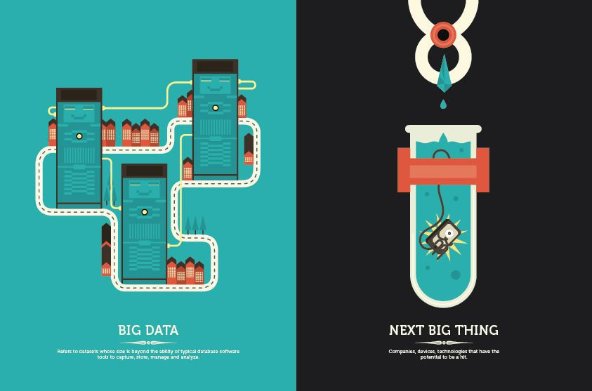 big data the next big thing internet buzzwords