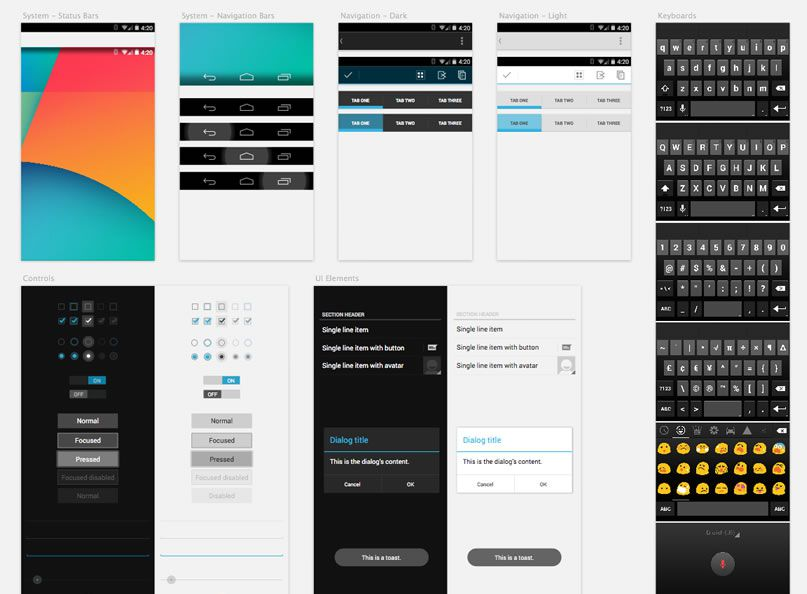 Android GUI Template Sketch
