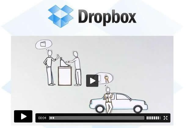 how Dropbox tackled the question of market viability by demonstrating their product in a video