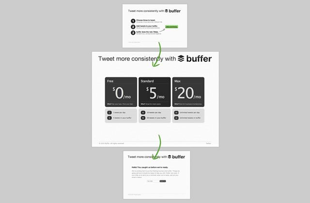 Buffer is a simple app that lets you schedule your posts across your social network