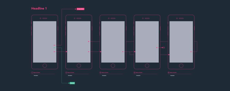 Mobile Wireframe Diagram Template
