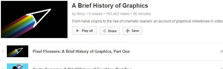 A Brief History of Graphi, an account of graphical milestones in video games