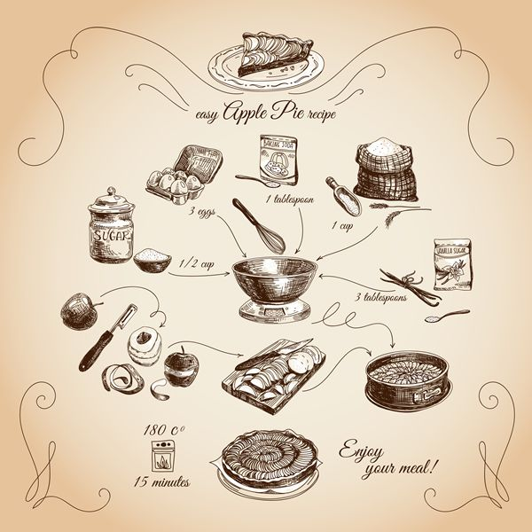Simple Apple pie recipe Step by step Hand drawn illustration with apples eggs flour sugar Homemade pie dessert