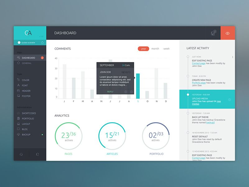 20 Examples of Beautifully Designed Admin Dashboards