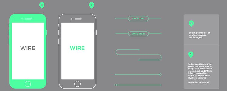 iPhone 6 Wireframe Kit
